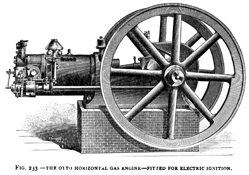 Otto Gas Engine Works - 1898 Article-Otto Gas Engine Works, Horizontal Gas Engines ...