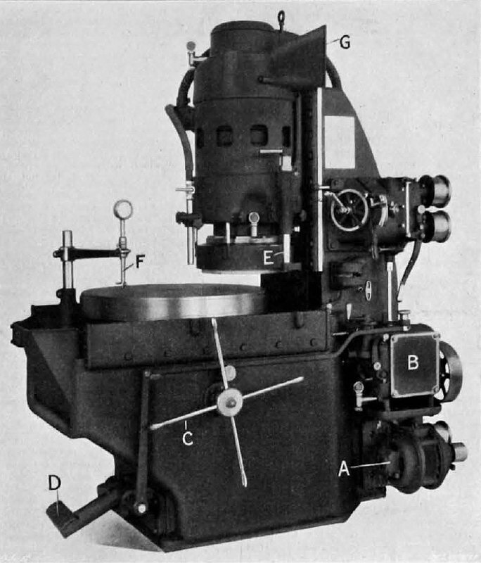 blanchard machine